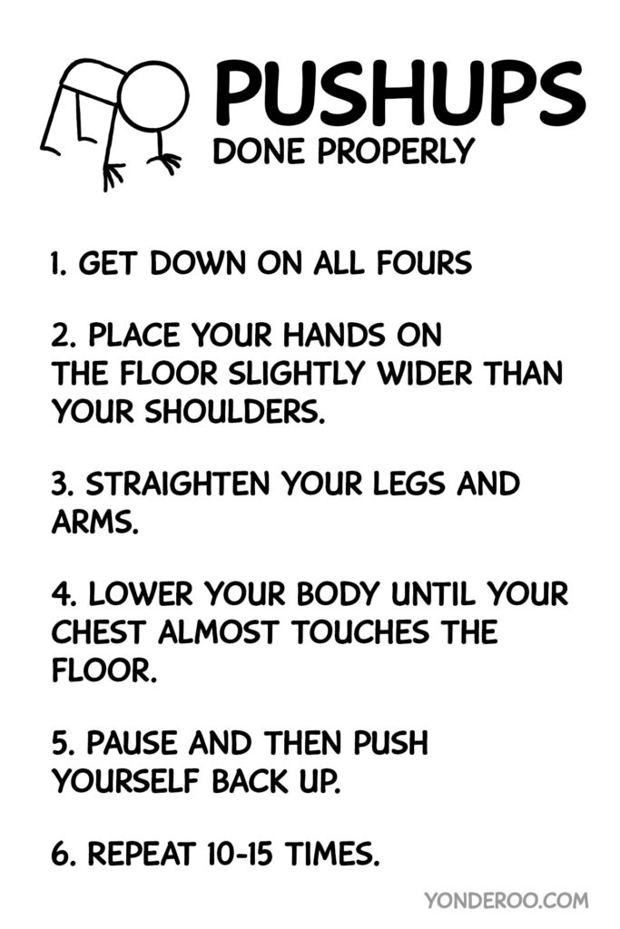 Perfect Pushup - Steps